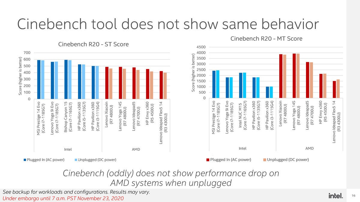 global intel mobile performance discussion final page 16