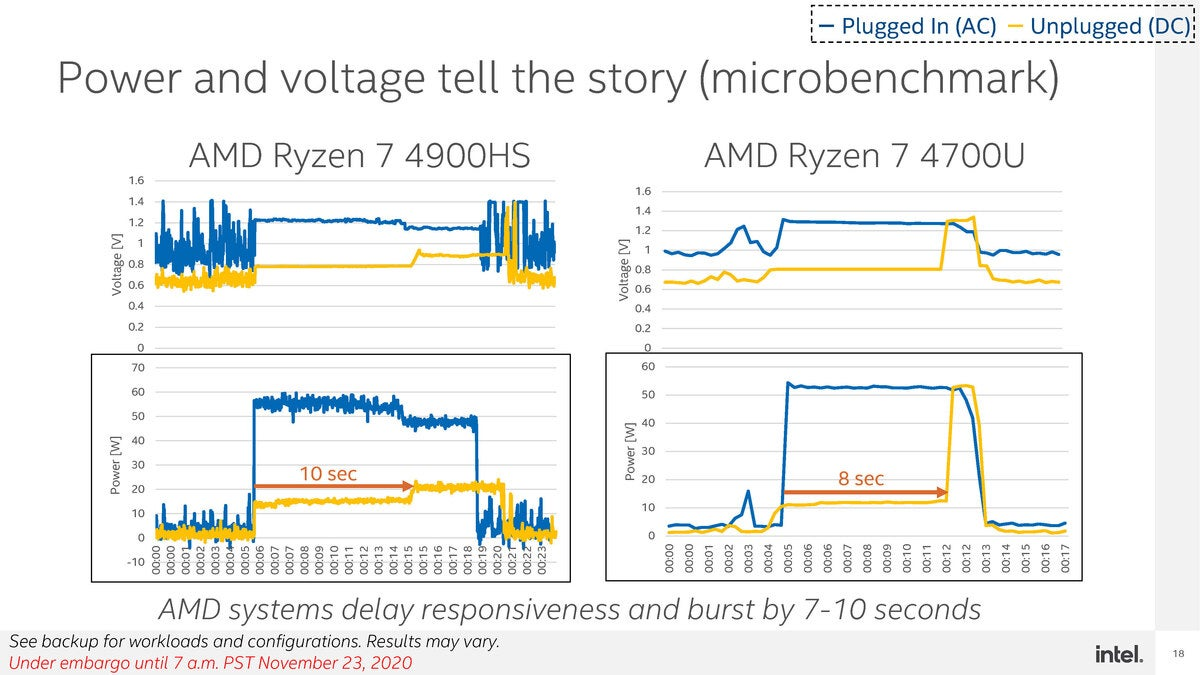 global intel mobile performance discussion final page 18