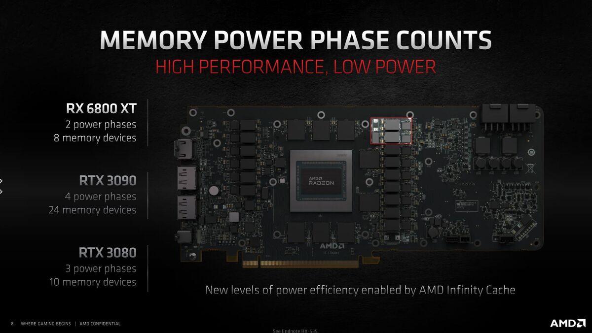gpu memory phase