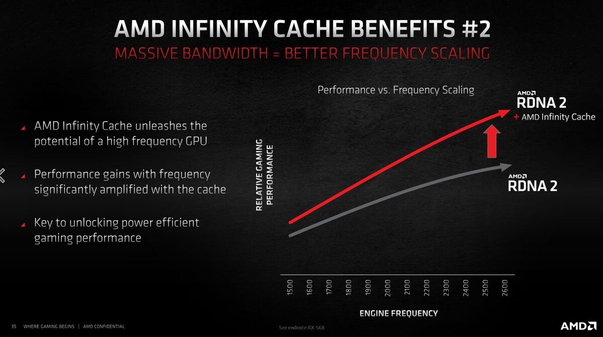infinity cache clock speeds