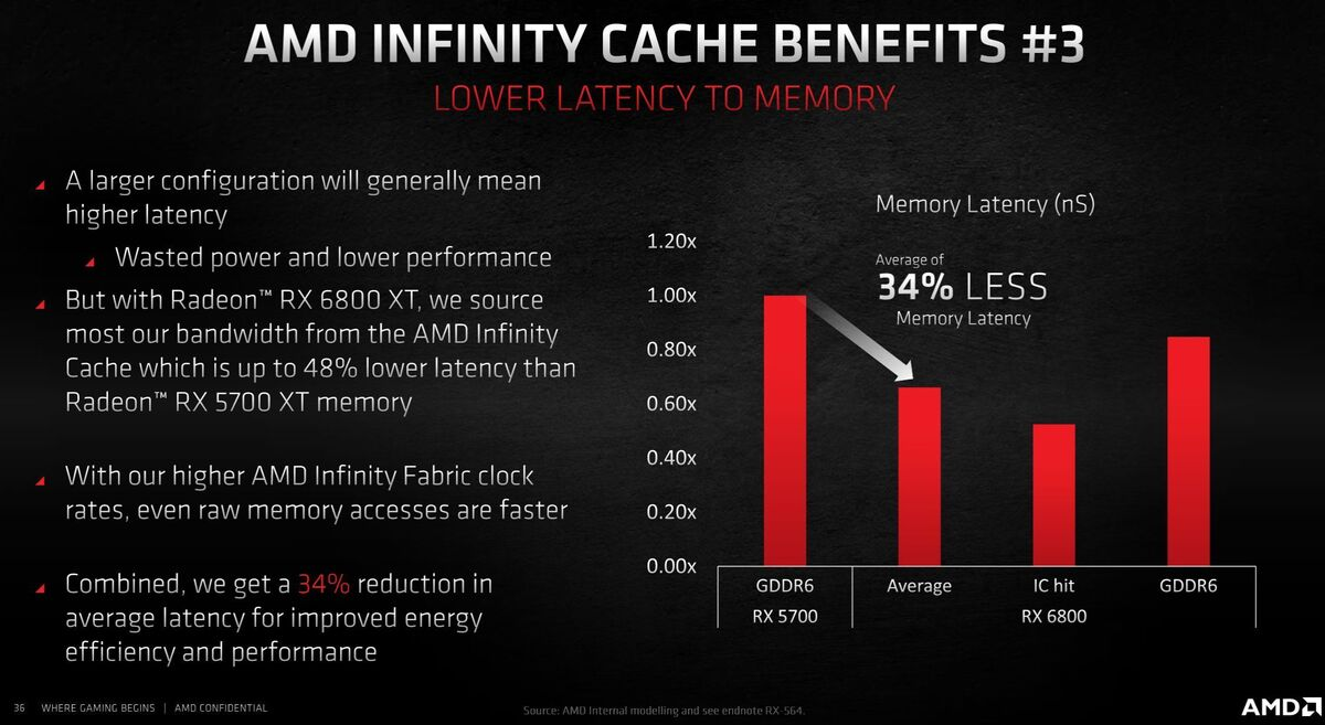 infinity cache latency