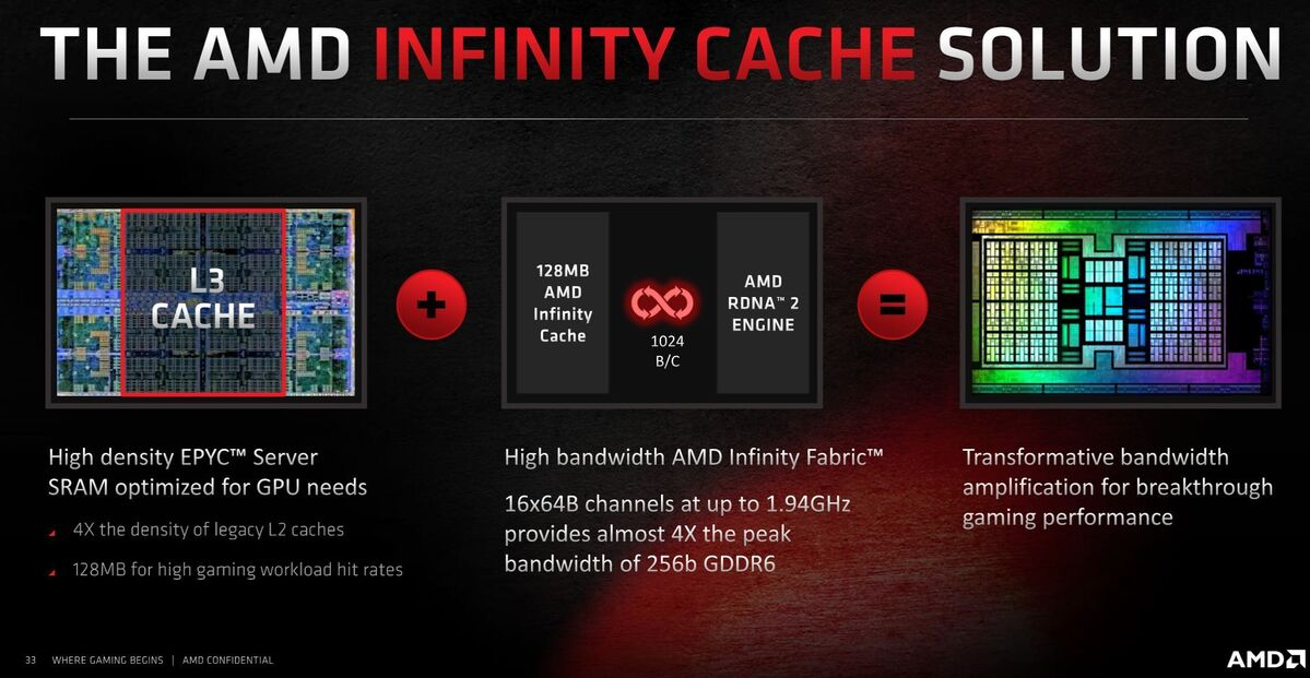 infinity cache solution
