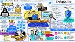 Mark J. Barrenechea Keynote: The Future of Cyber Resilience