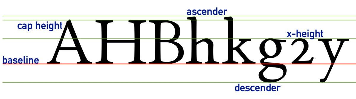 mac typog vertical marks