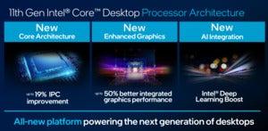 Intel 11th gen desktop