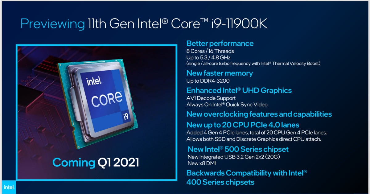 Intel core i9 11900k overview