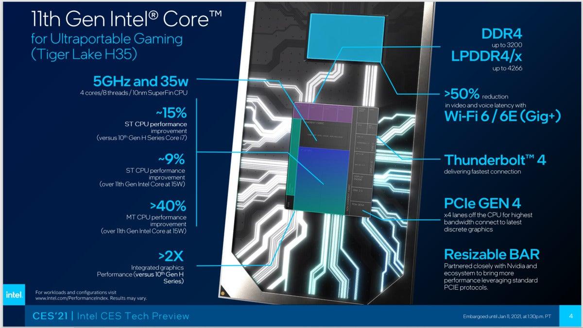 ویژگی های Intel h35