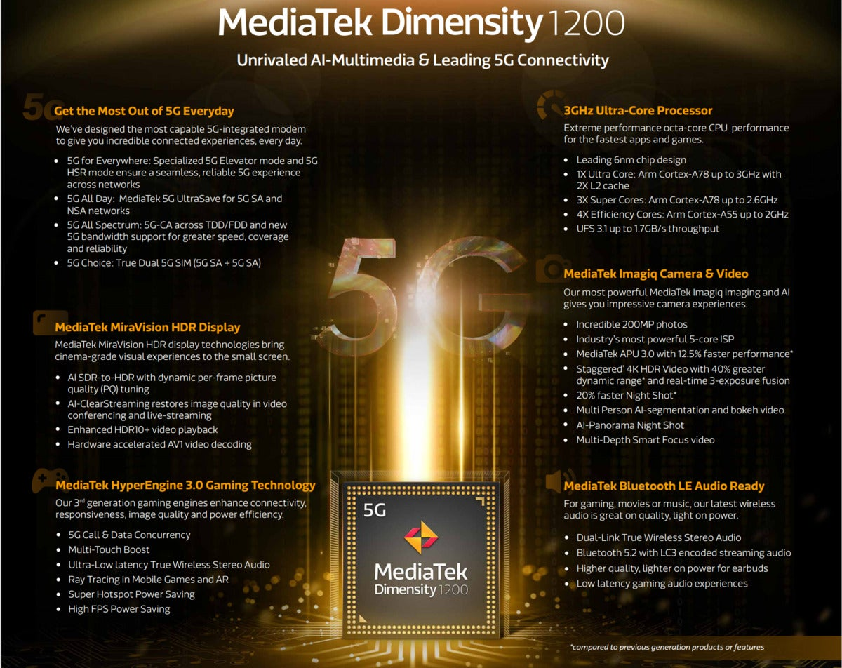mediatek dimensity infographic