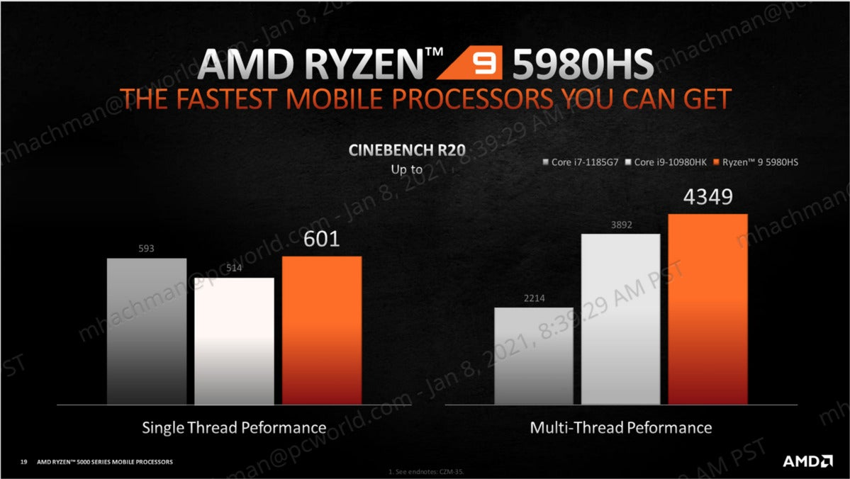 amd ryzen 9 5980hs cinebench многонишков