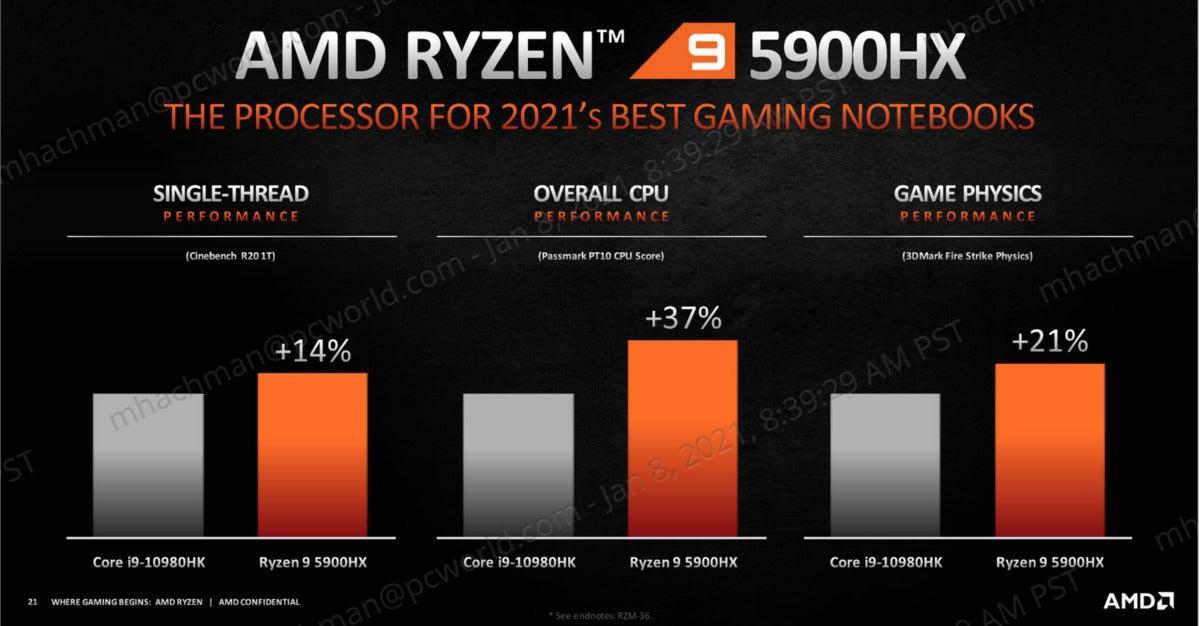 ryzen mobile 5000 gamng benchmarks