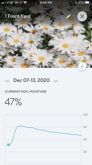 soil moisture estimate