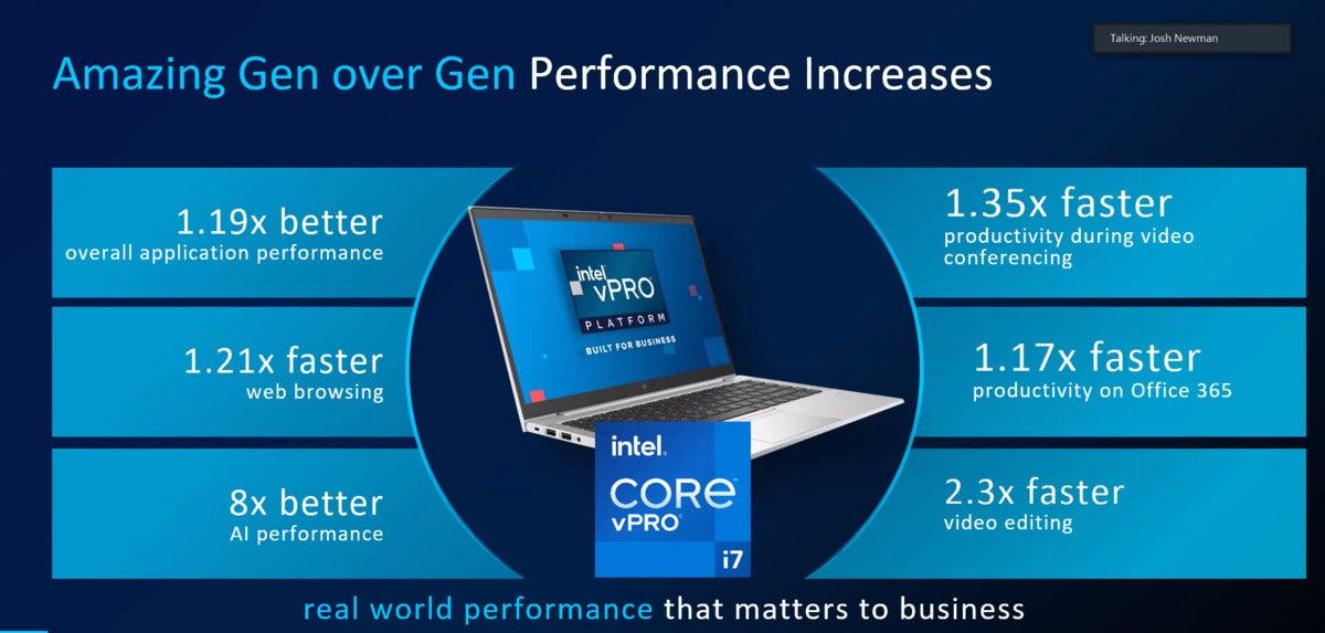 Intel Tiger Lake vPro