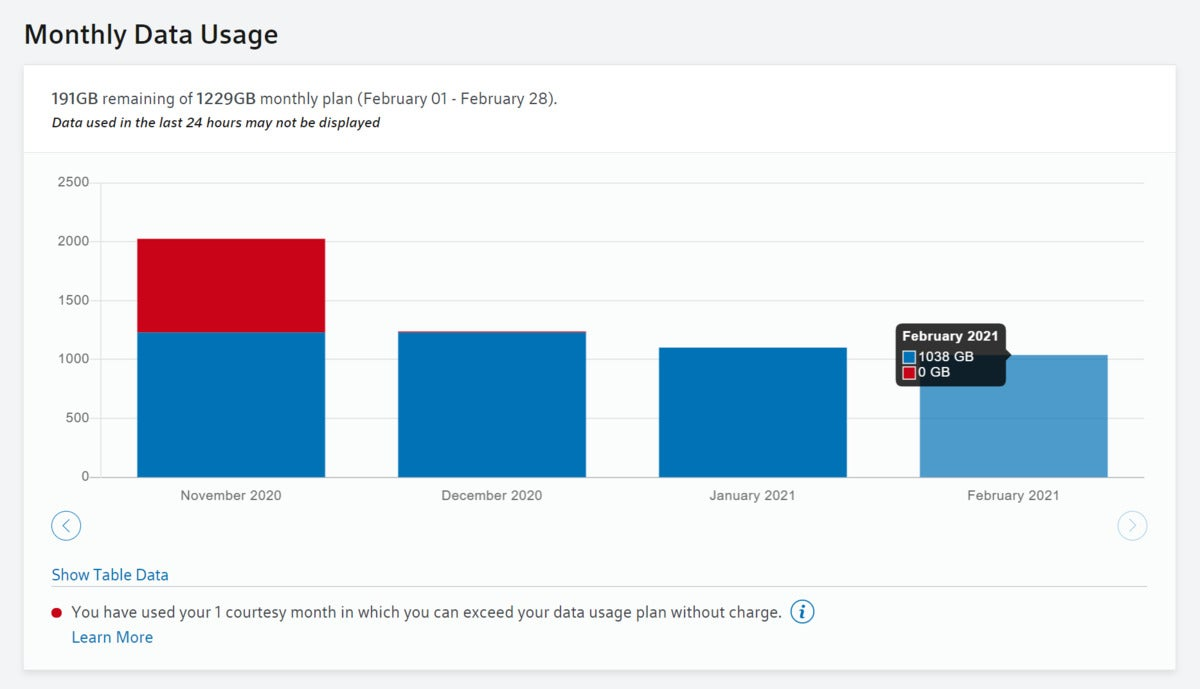 comcast xfinity data usage