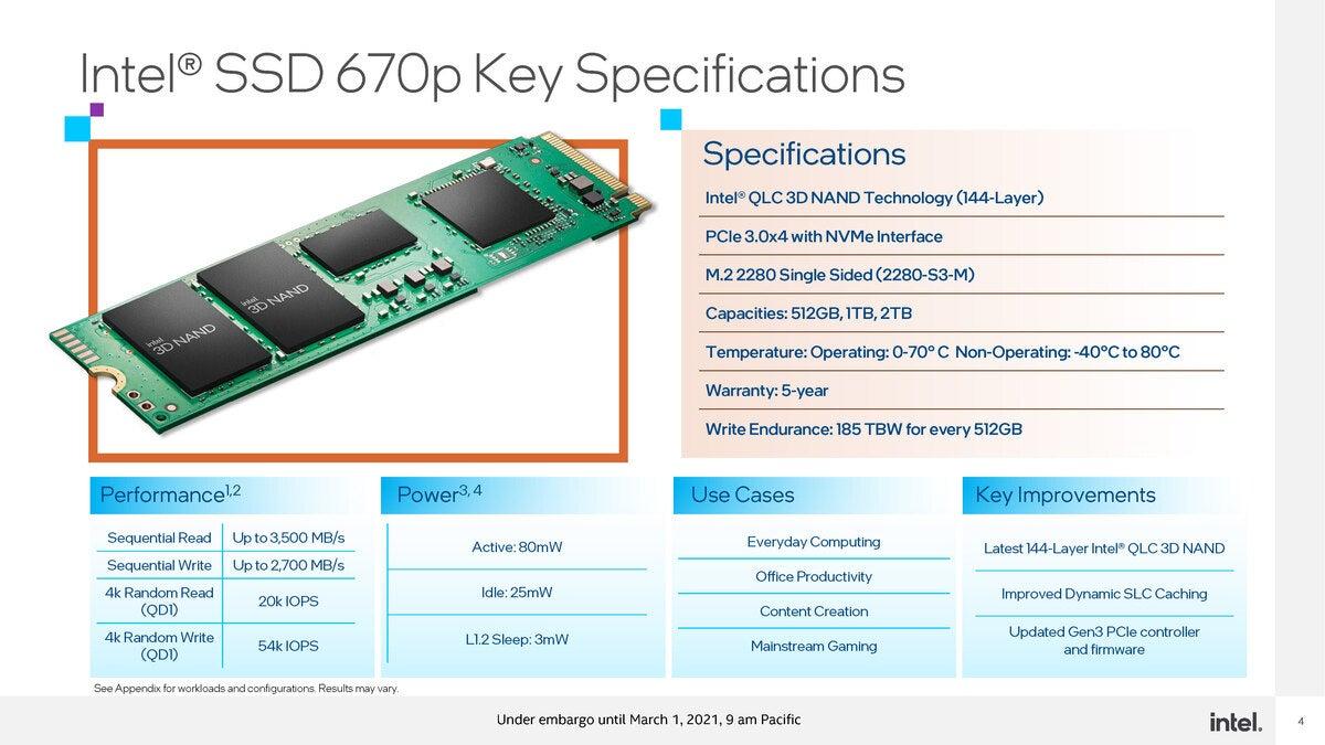 مطبوعات عرشه Intel 670p شروع 1mar2021 نهایی صفحه عمومی 04
