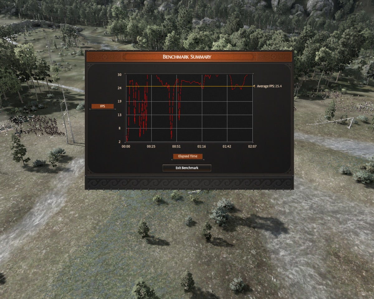 troy a total war saga benchmark results microsoft surface pro 7