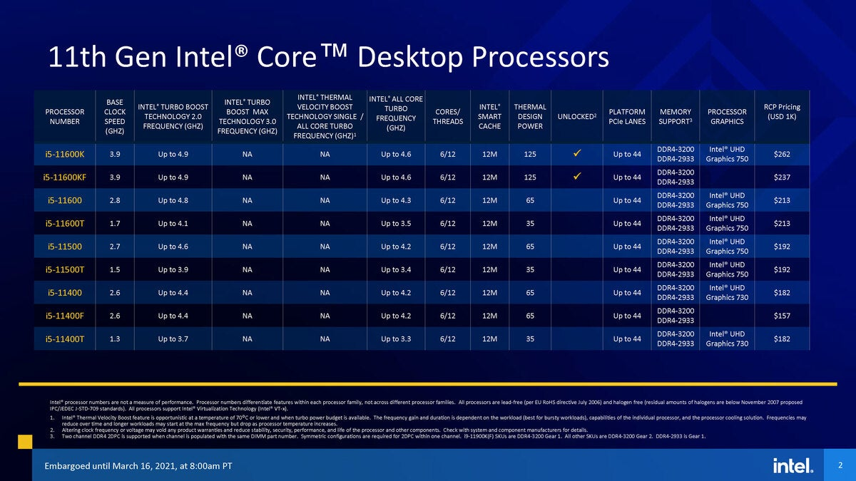 11thgenintelcore s series sku tables pricing embargoed mar 6 8am pt page 2
