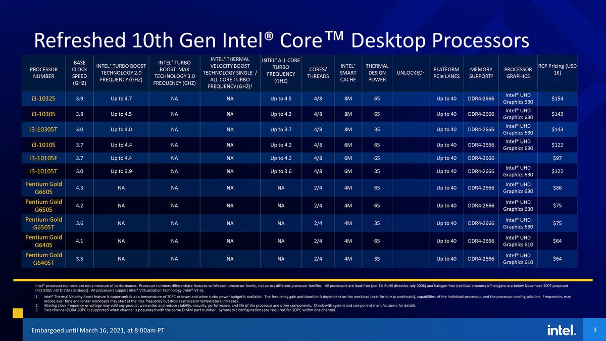 11thgenintelcore s series sku tables pricing embargoed mar 6 8am pt page 3