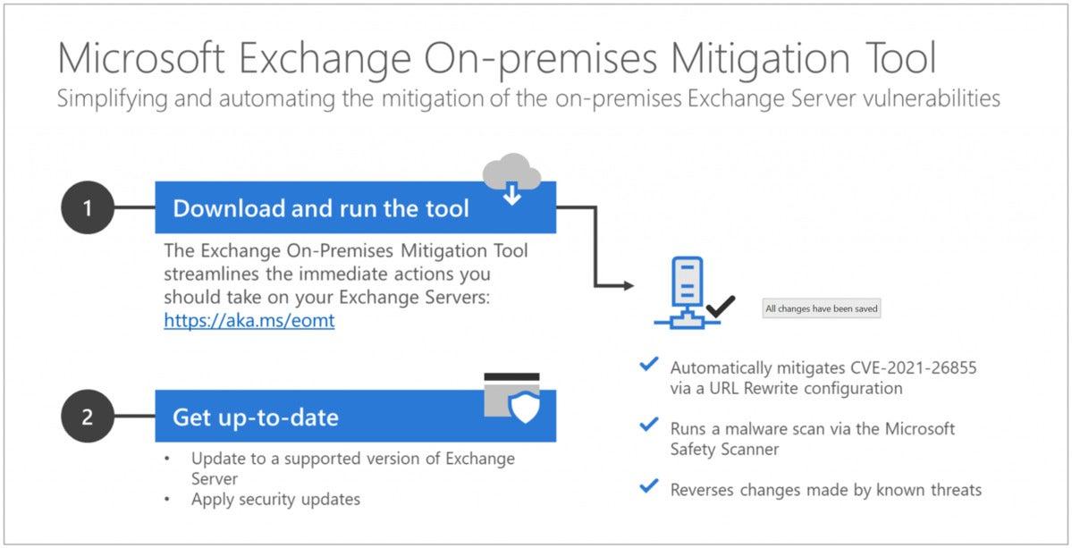 herramienta de mitigación local de microsoft exchange