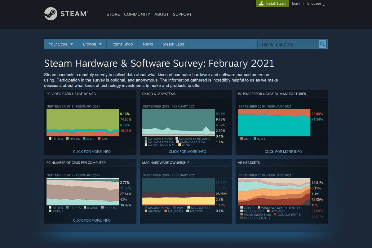 How to make your PC take the Steam Hardware Survey thumbnail