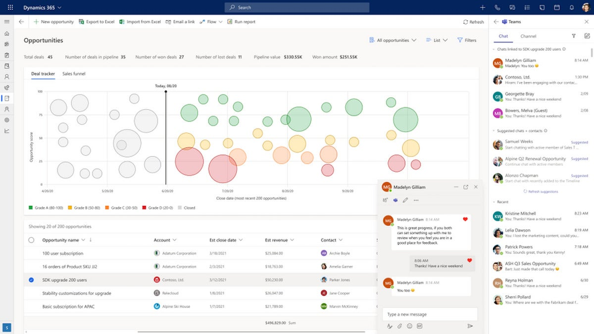 Teams and Dynamics 365 sales