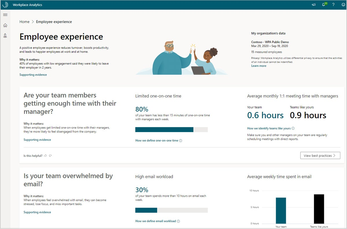 collab analytics microsoft manager insights