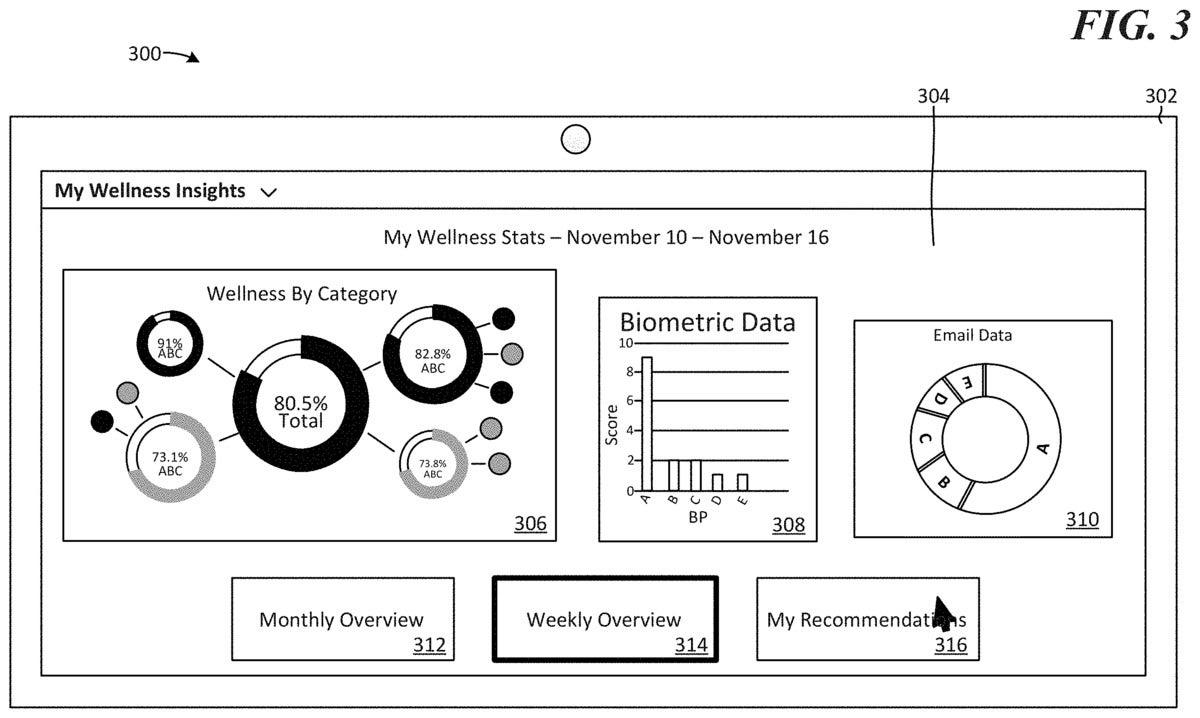 microsoft wellness insights patent 4