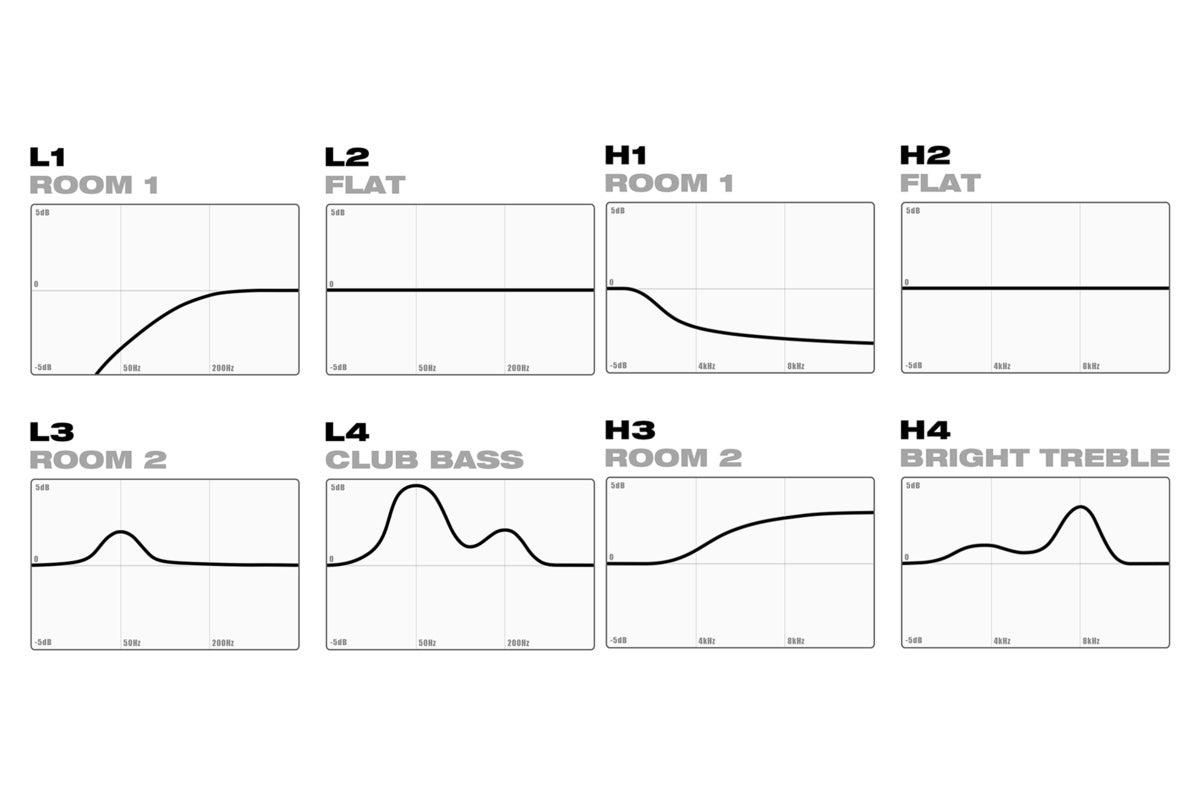 منحنی های pioneer vm 70 eq