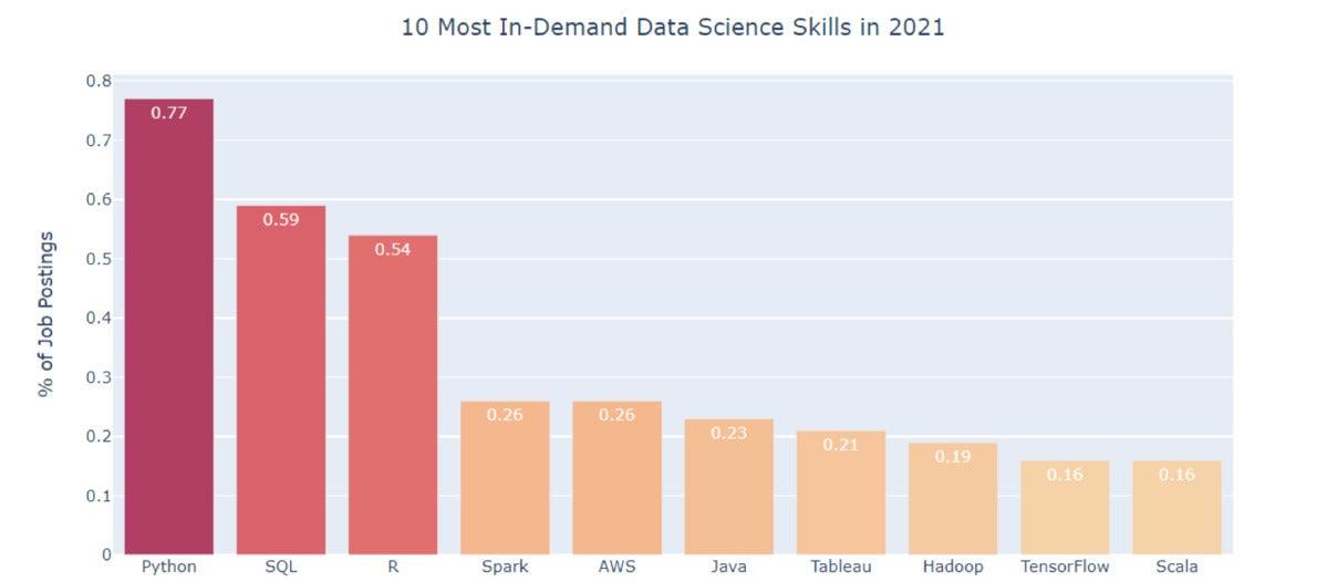 python data science 01