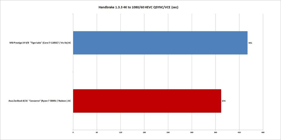 ترمز دستی ryzen 5800u 1.3.3 qsync vce
