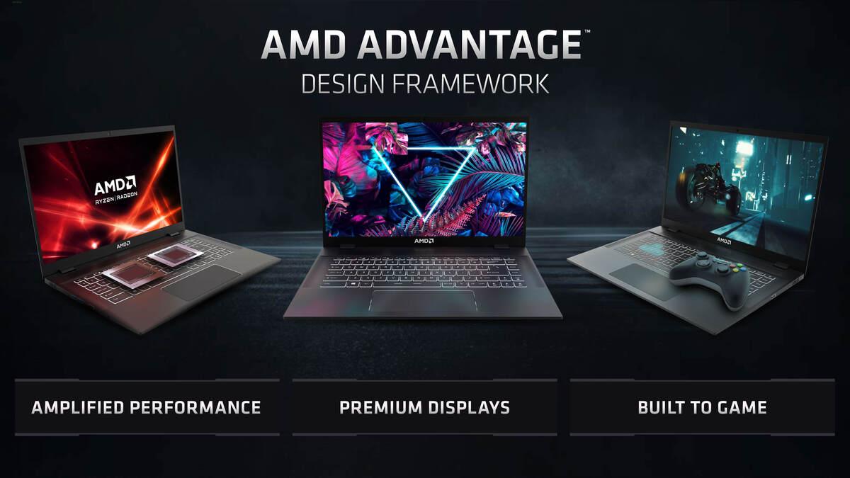 AMD Radeon RDX 6000M