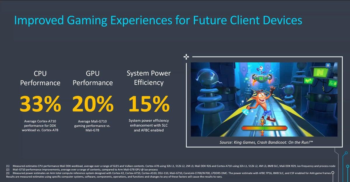 عملکرد بازی Arm Cortex v9 Cortex-X2