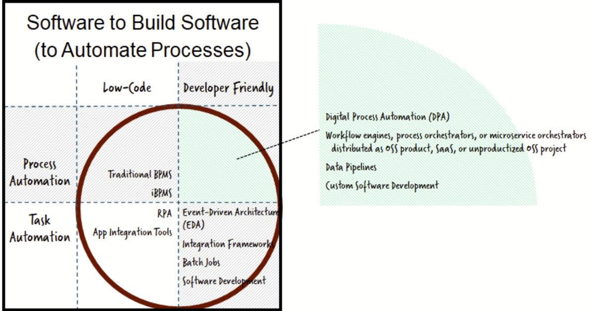 process automation 02