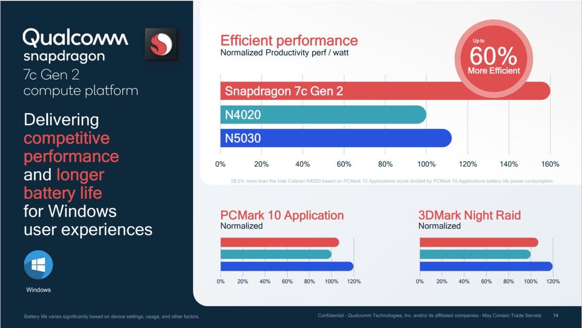 qualcomm snapdragon 7c gen 2 performance