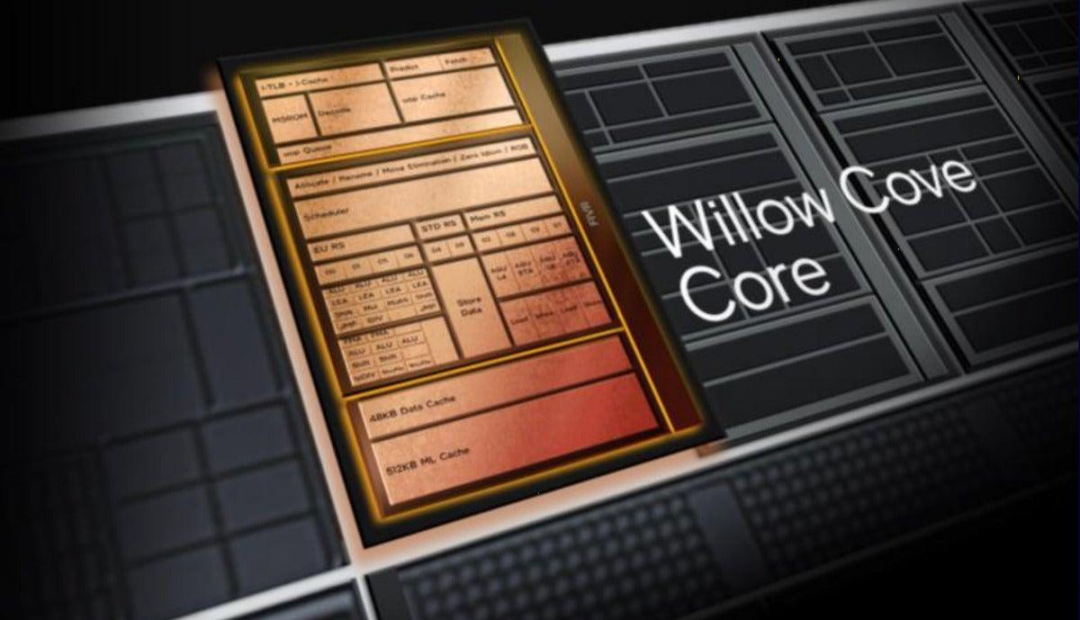 Intel Tiger Lake H Willow Core slide