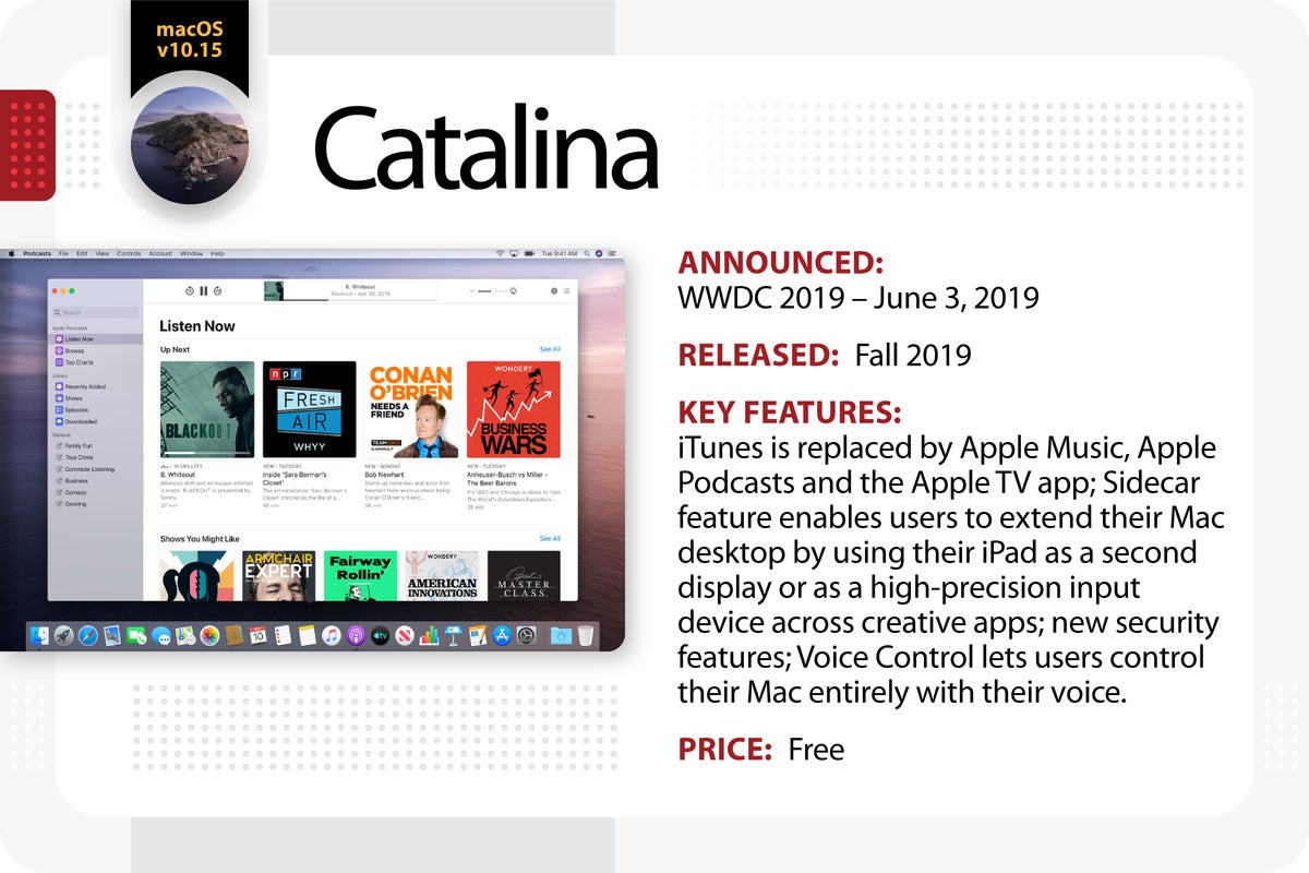 Computerworld > The Evolution of Mac OS X / macOS > Catalina