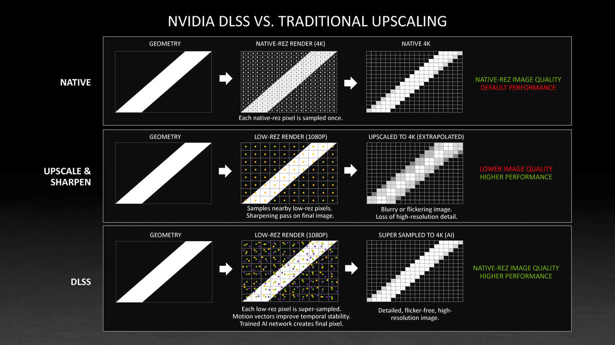 nvidia dlss news june 21 2021  page 08