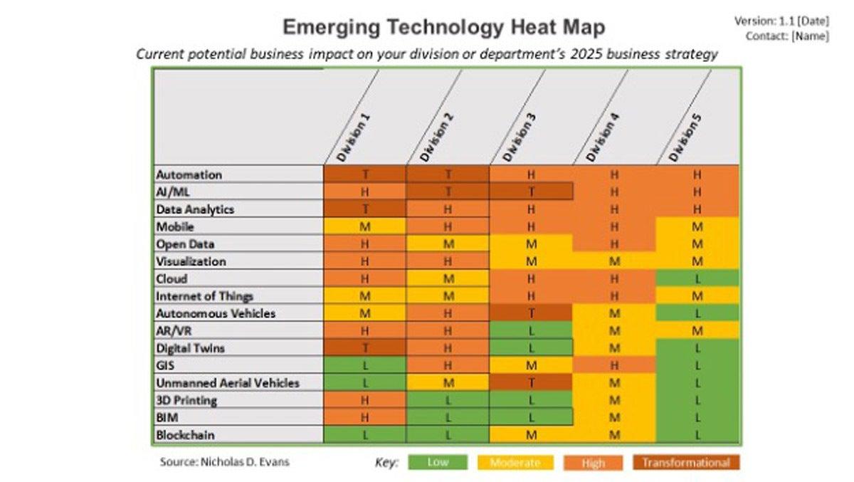 heatmap 1200
