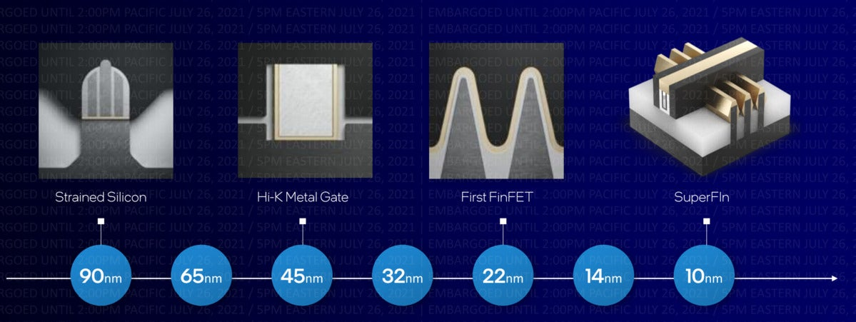 intel manufacturing where weve come from