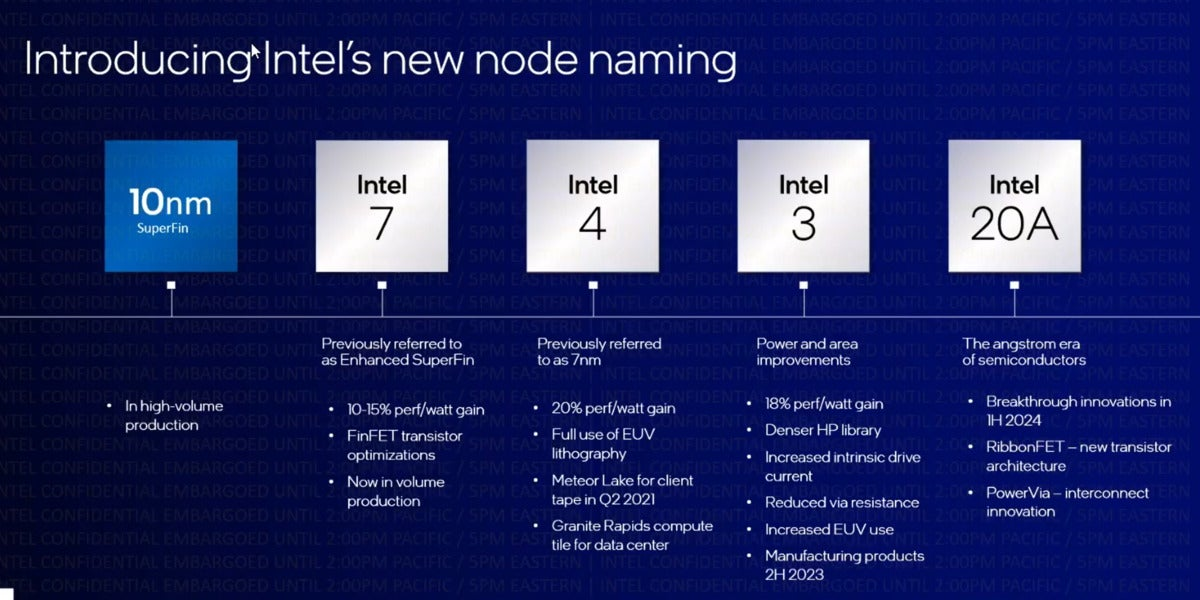 intel new manufacturing nodes