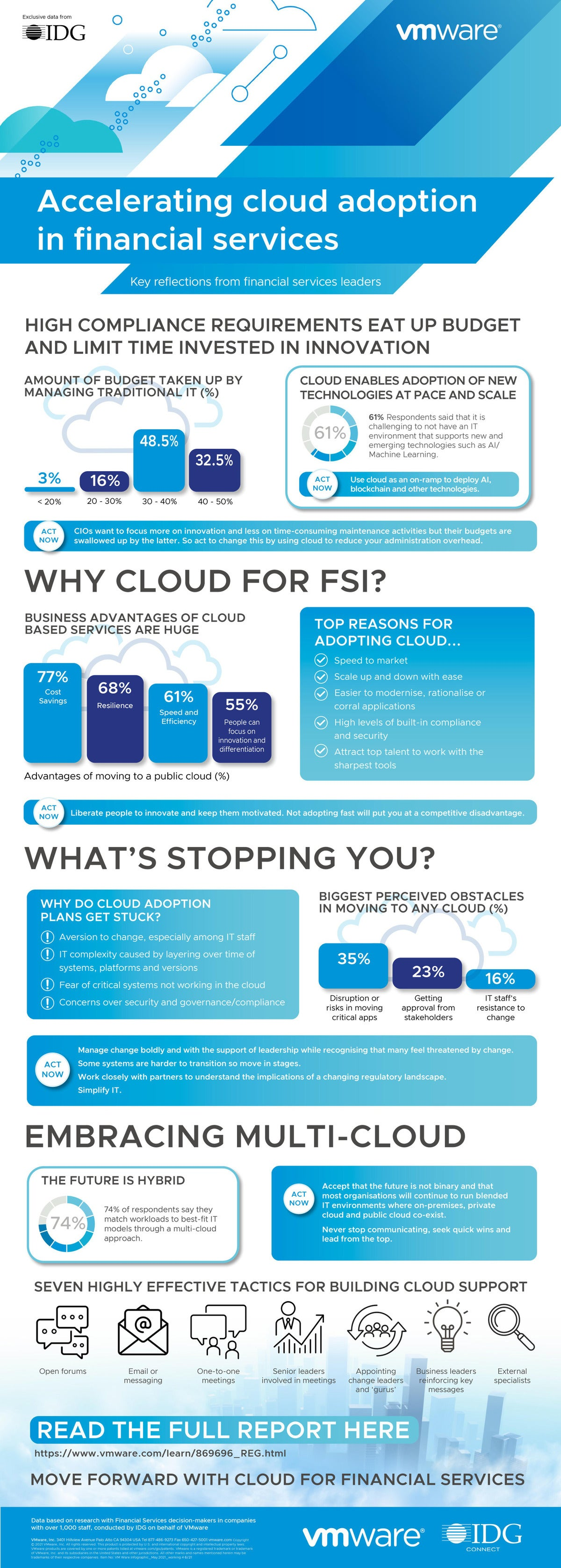 Accelerating cloud adoption in financial services
