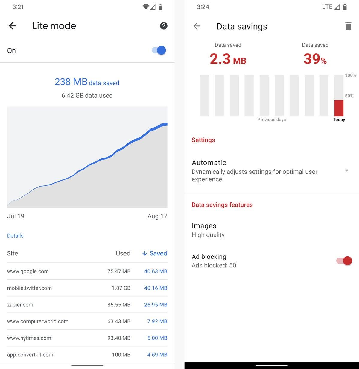 ahorro de datos del navegador android 2021