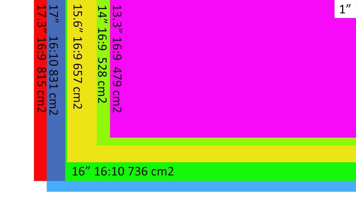 aspect ratio 2