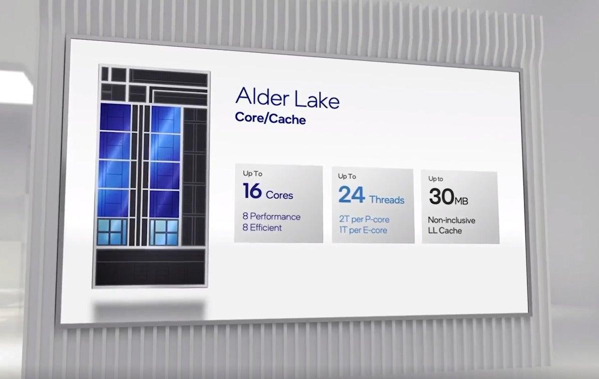 intel alder lake core count