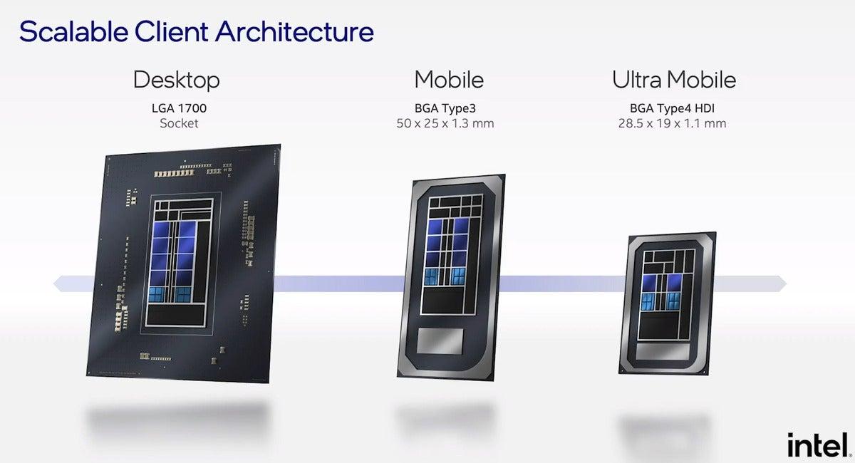 intel alder lake desktop mobile configurations
