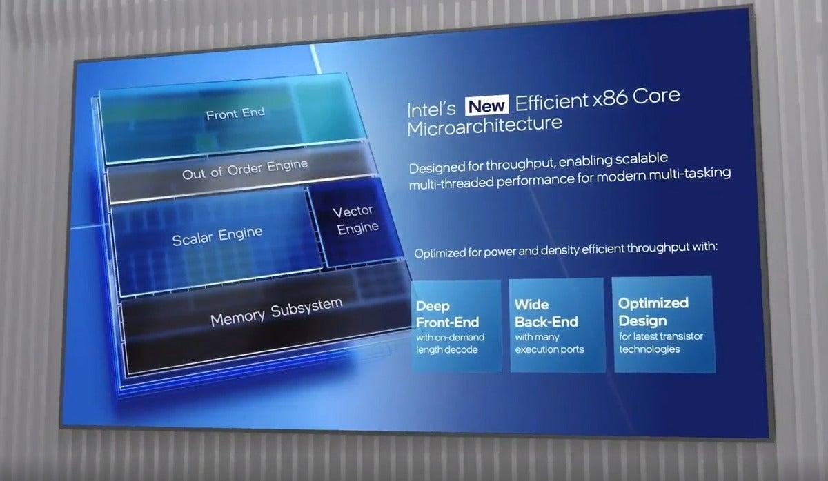 intel efficiency core alder lake 1 summary