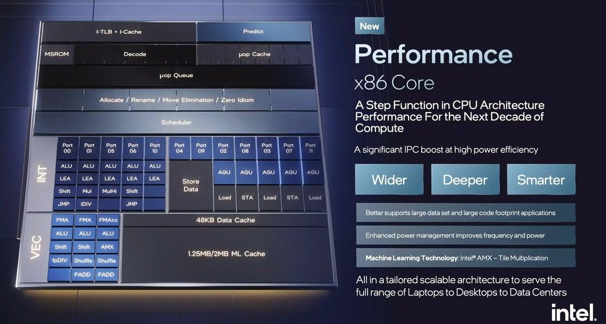 intel alder lake performance core overview 2