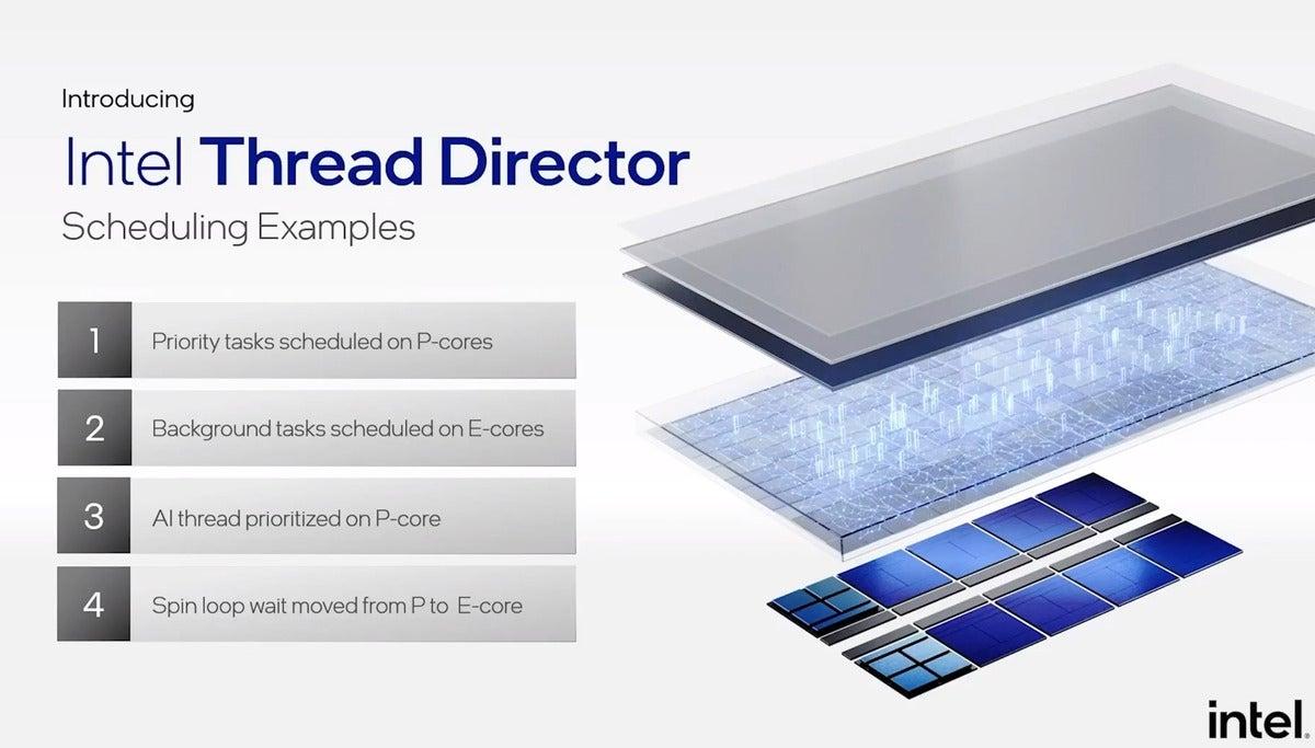 intel thread director 1 alder lake