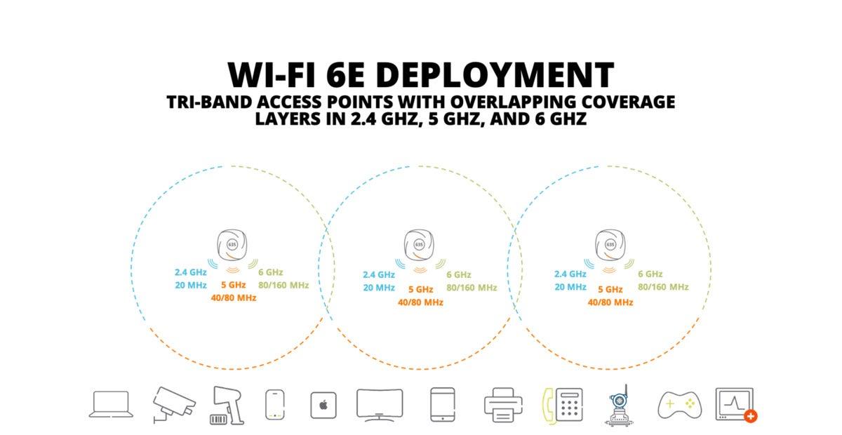 wifi 6e image