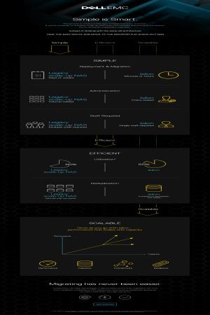 Echostor Technologies