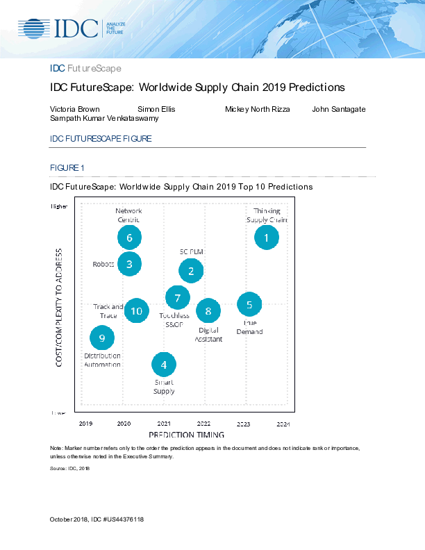 IDC's Top 10 Worldwide Supply Chain Predictions | Network World